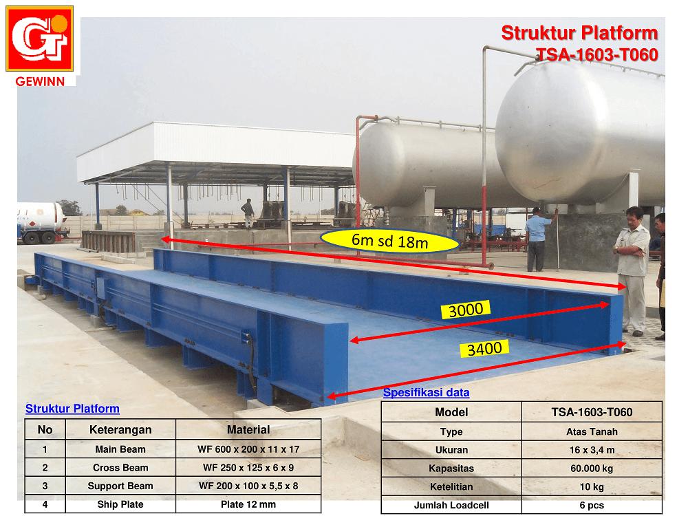 infografis spesifikasi struktur platform jembatan timbang timbangan truck
