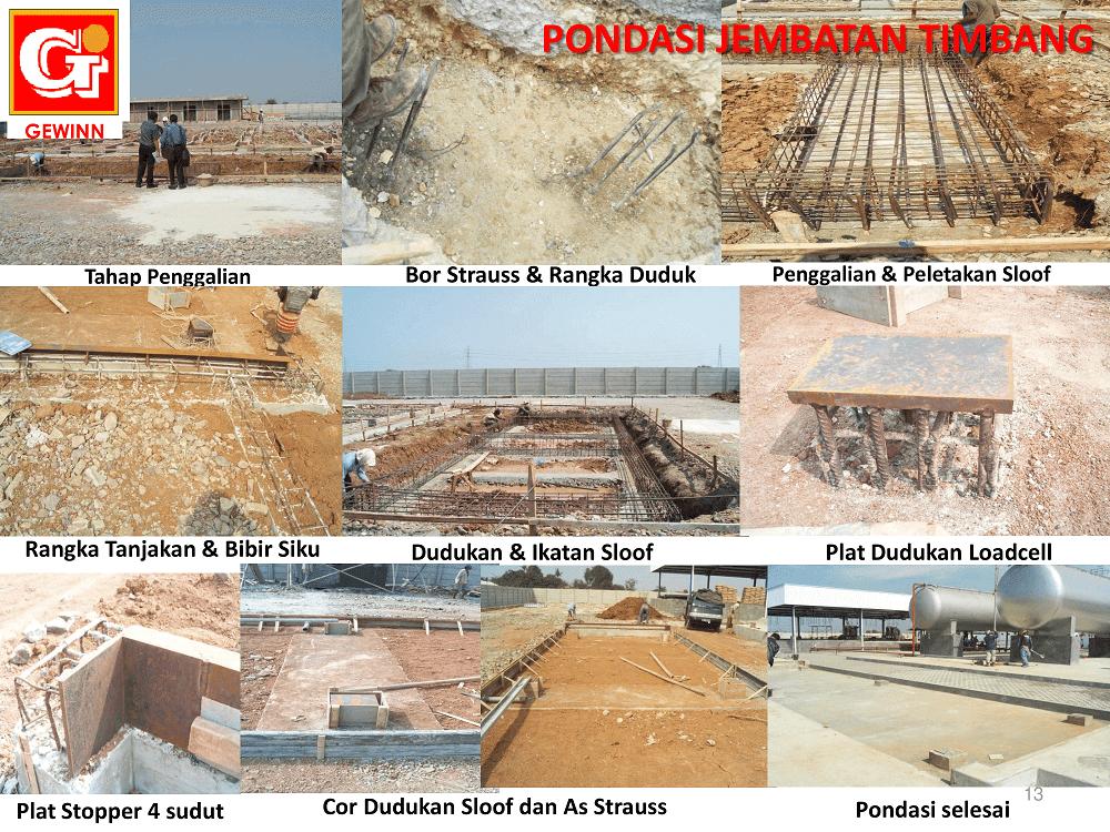 gambar langkah-langkah pemasangan pondasi jembatan timbang