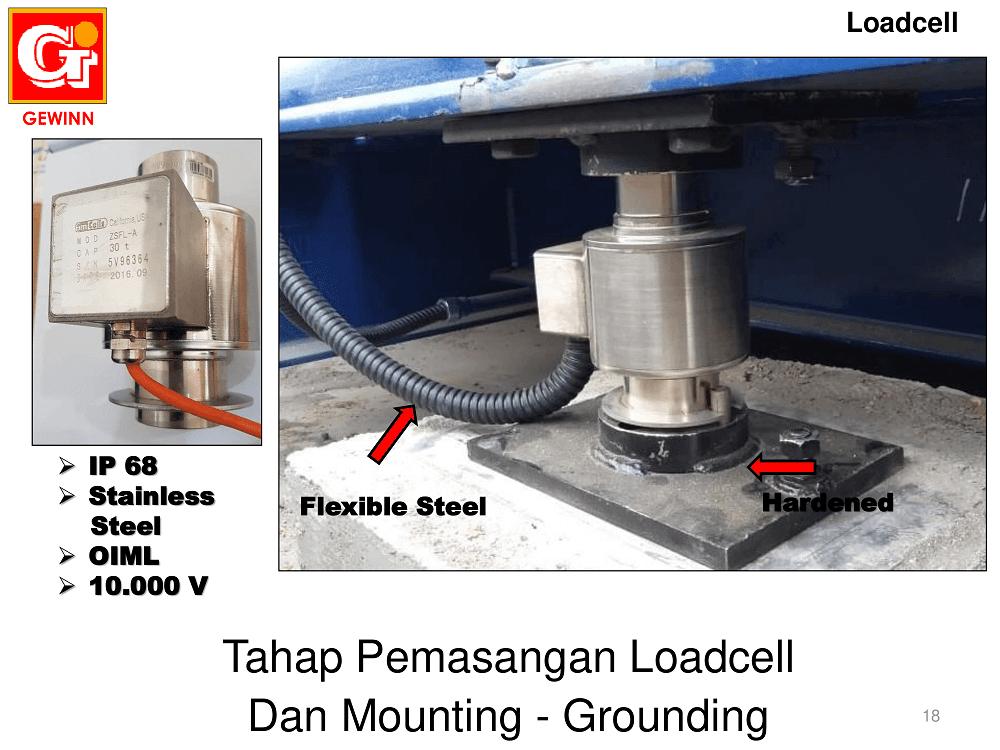 komponen load cell jembatan timbang timbangan truk
