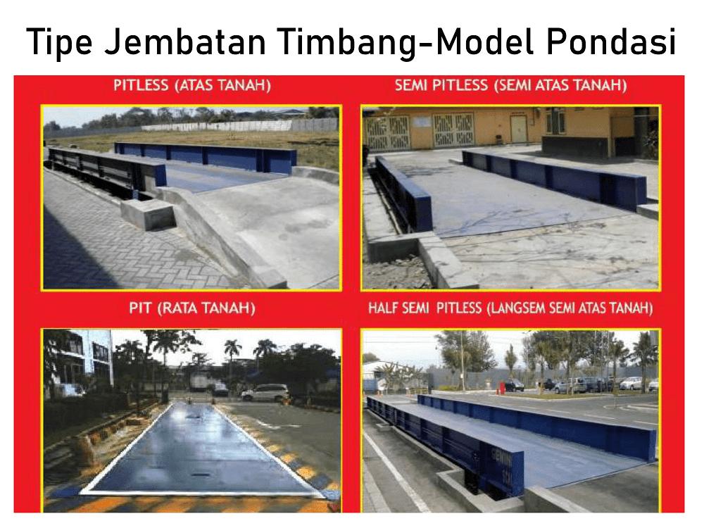 tipe jembatan timbang model pondasi